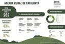 L'Agenda Rural de Catalunya rep 282 aportacions que permetran definir-ne el document inicial