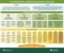 Llum verda al Pla Estratègic de l'Alimentació de Catalunya 2021-2026