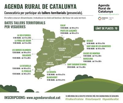Tallers territorials de l'Agenda Rural de Catalunya.