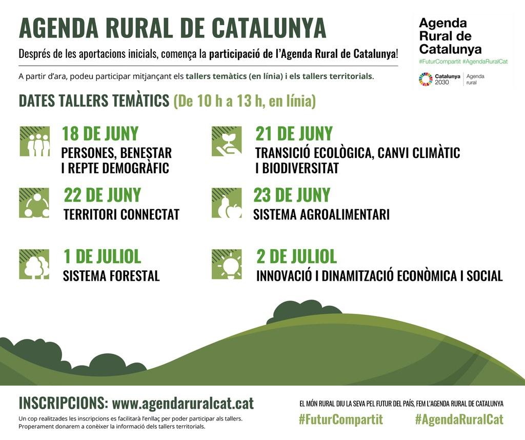 Infografia Agenda Rural de Catalunya FB.jpg
