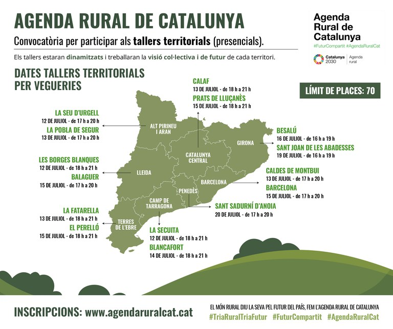 Infografia Agenda Rural de Catalunya territorial FB (1).jpg