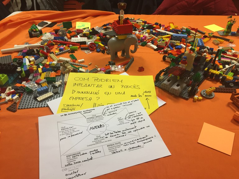 Sessió formativa en innovació (Consorci Leader de Desenvolupament Rural del Camp)